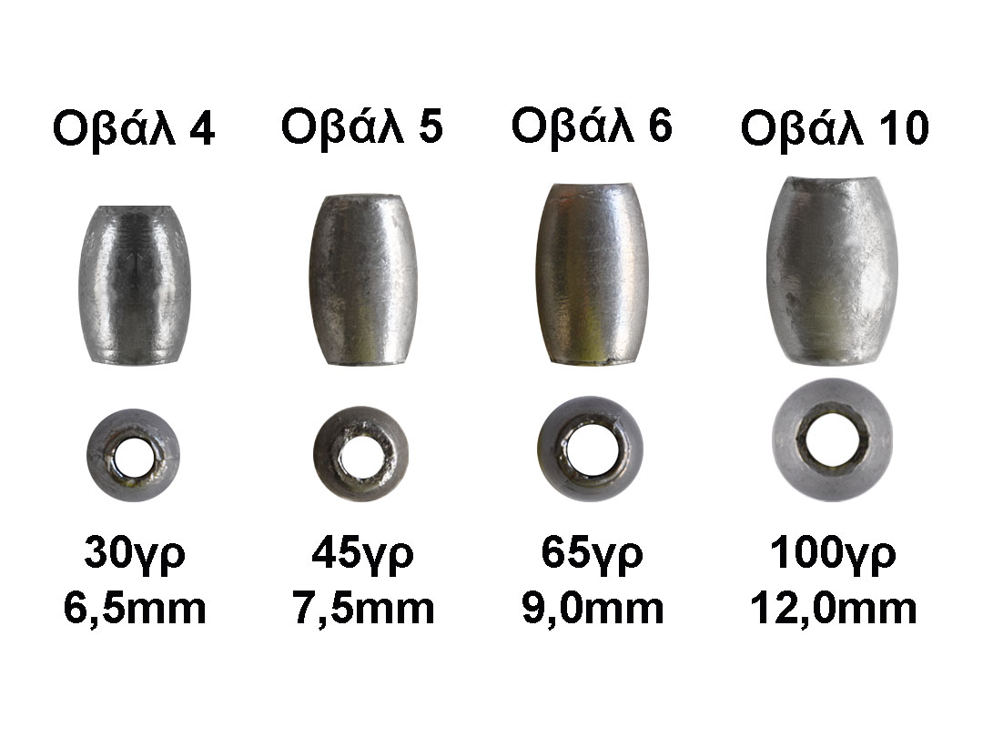 Fishing Weights for Nets